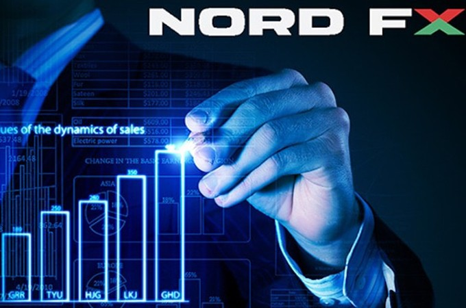 NordFX Launches New Service for MetaTrader 4