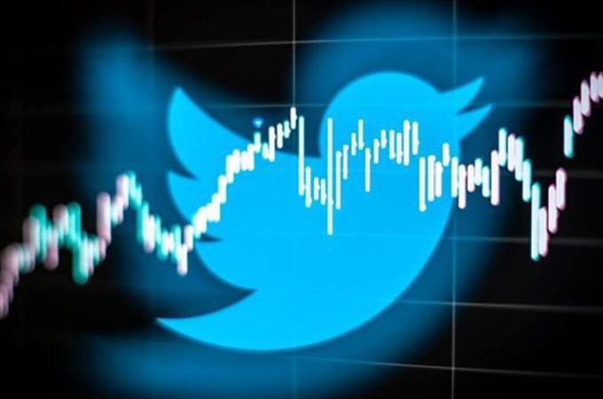 Twitter Earnings