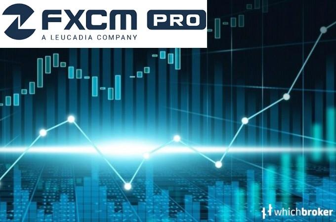 FXCM PRO, Foreign Exchange