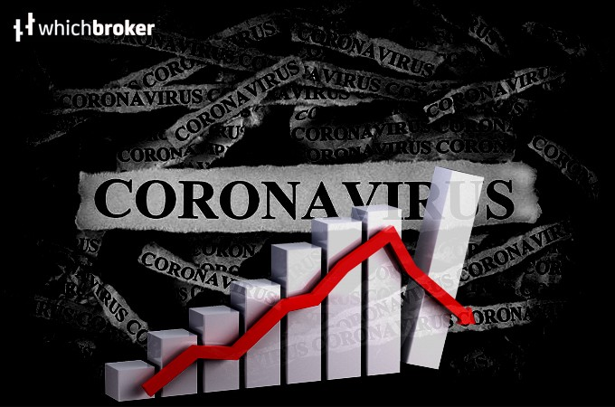 Coronavirus Impact on Crypto Lending Markets